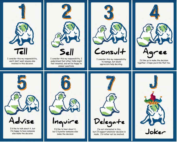 Collaboration 8 Cards